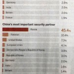 China Daily_Diplomacy the key for peaceful coexistence_07.03.2016