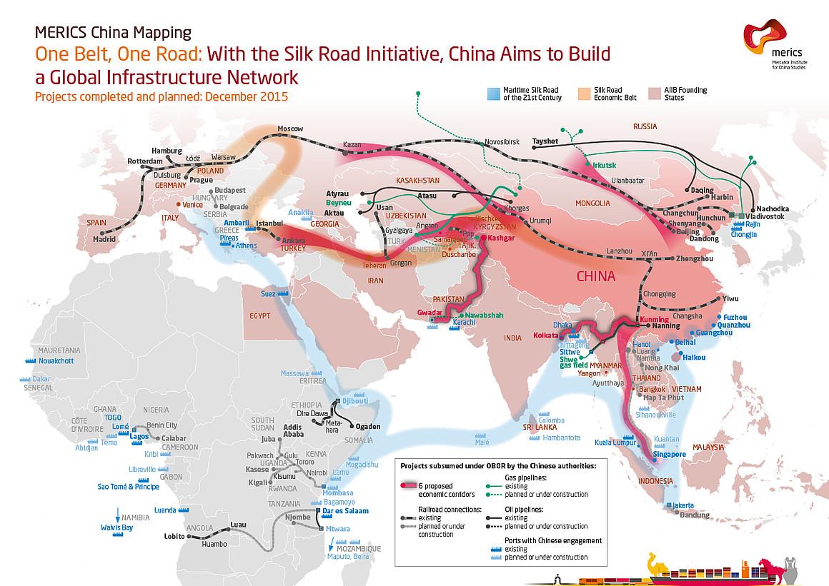 Dezvoltarea unei retele globale